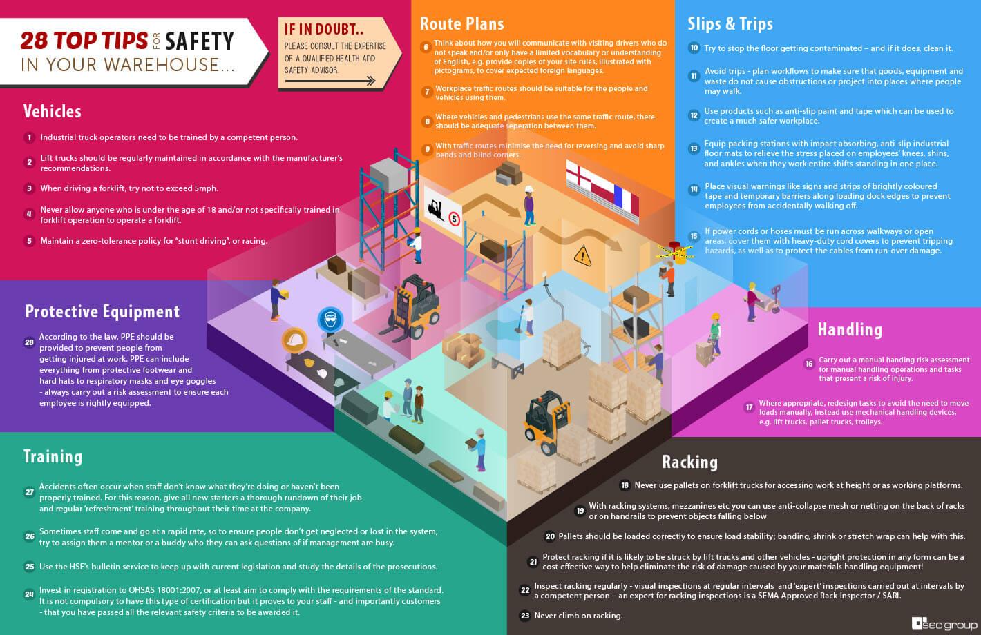 28 Tips Keamanan Di Dalam Gudang - JualGudang