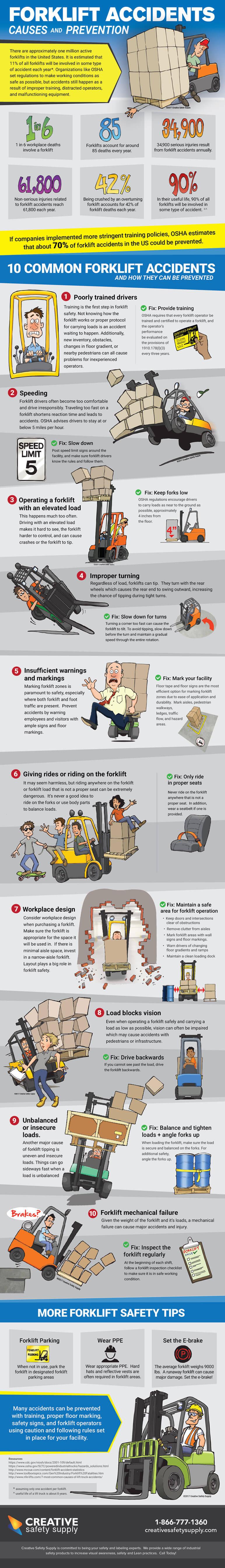 Bagaimana Mencegah 10 Kecelakaan Forklift Ini - Infografis - JualGudang