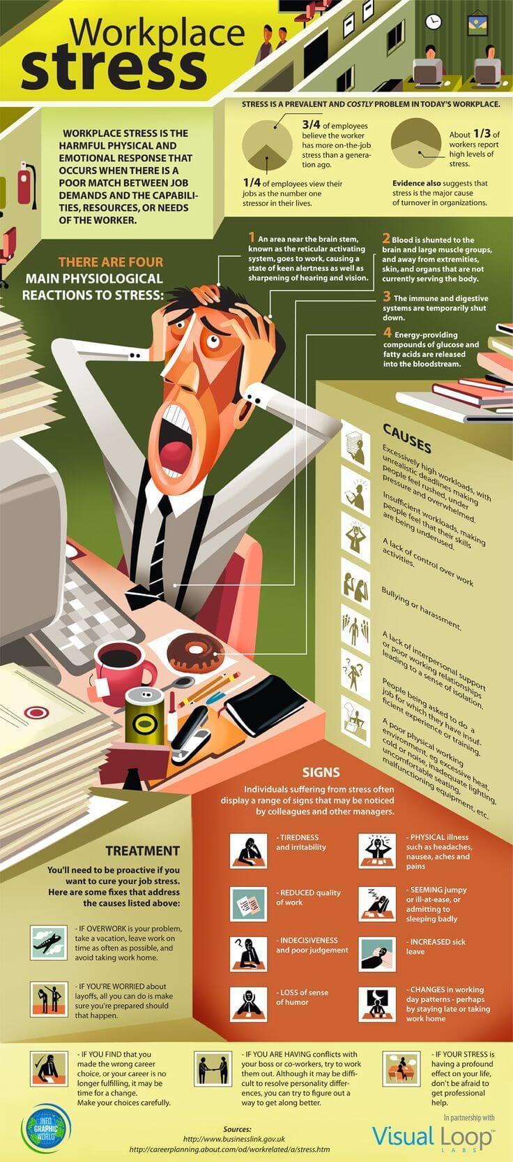 Infografis Stres di Tempat Kerja - JualGudang