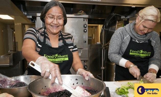 Sehari Dalam Hidup Pekerja Gudang FOOD Share - JualGudang - JualGudang