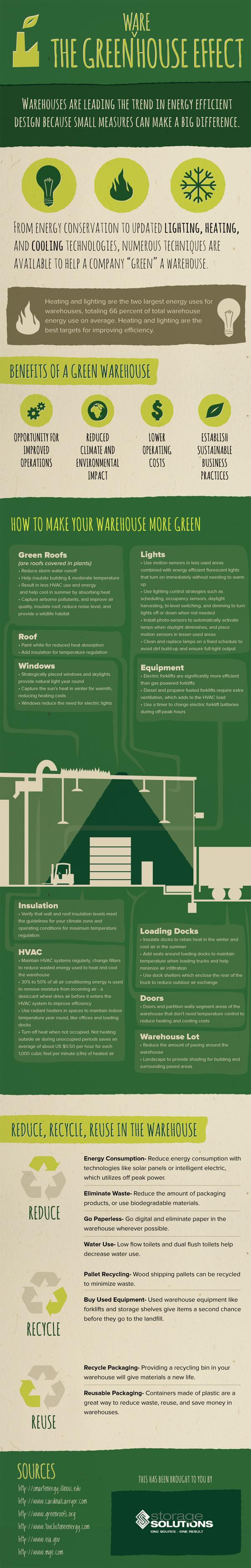 Efek Gudang Ramah Lingkungan - Infografis -JualGudang