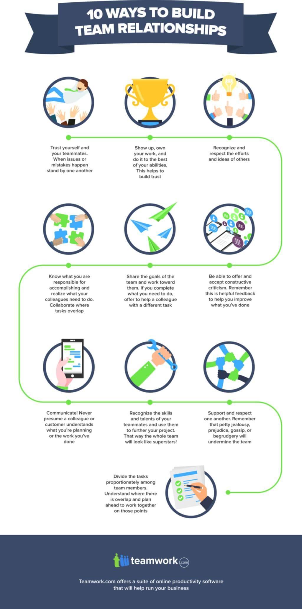 10 Cara Membangun Hubungan Dalam Tim Untuk Kerja Sama Yang Lebih Baik - Infografis - TeamWork - JualGudang