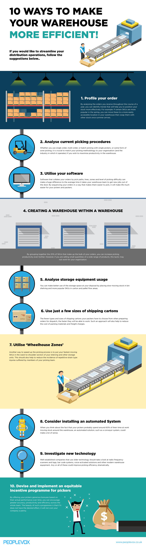 10 Cara Membuat Gudang Lebih Efisien - Infografis - JualGudang