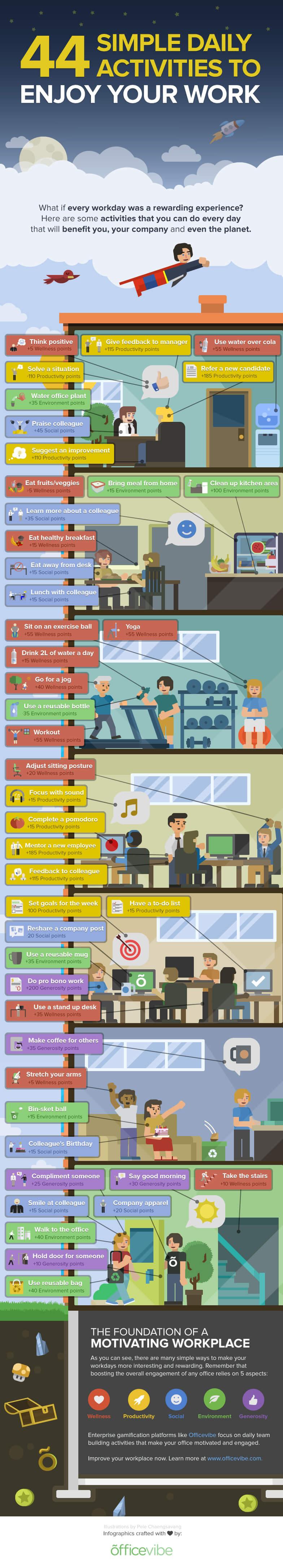 44 Aktivitas Sederhana Harian Untuk Menikmati Pekerjaan di Gudang - Office Vibe - Infografis - JualGudang