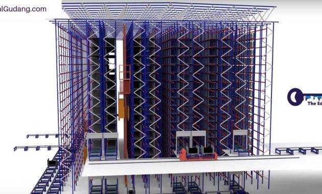 Gudang Otomatisasi Penuh Yang Terintegrasi Dengan Pabrik - JualGudang